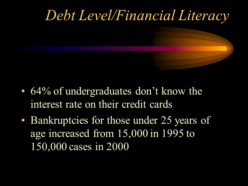 Debt Level/Financial Literacy 64% of undergraduates dont know the interest rate on their credit cards Bankruptcies for those under 25 years of age increased from 15,000 in 1995 to 150,000 cases in 2000