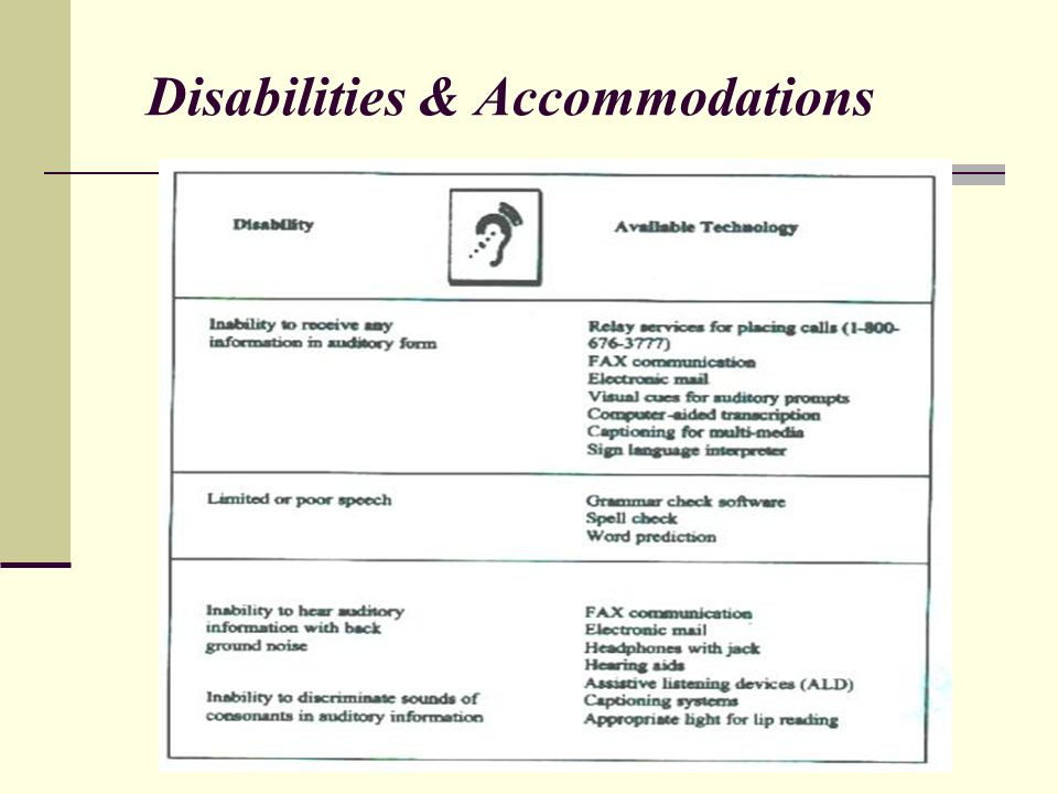 Disabilities & Accommodations