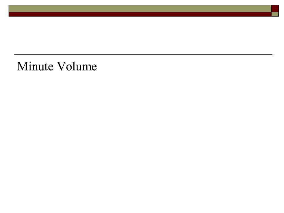 Minute Volume