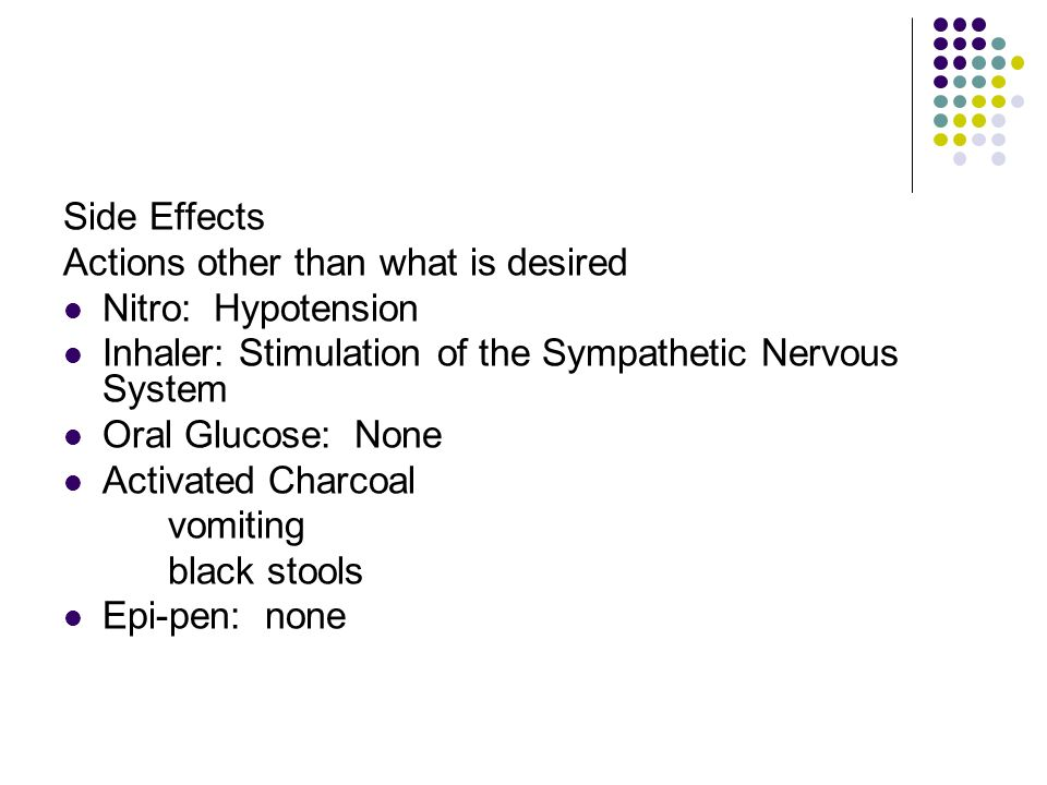 Side Effects Actions other than what is desired Nitro: Hypotension Inhaler: Stimulation of the Sympathetic Nervous System Oral Glucose: None Activated