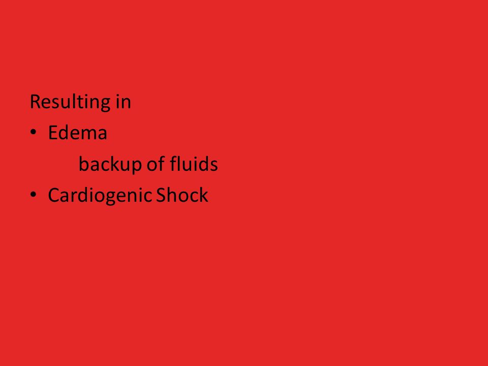 Resulting in Edema backup of fluids Cardiogenic Shock