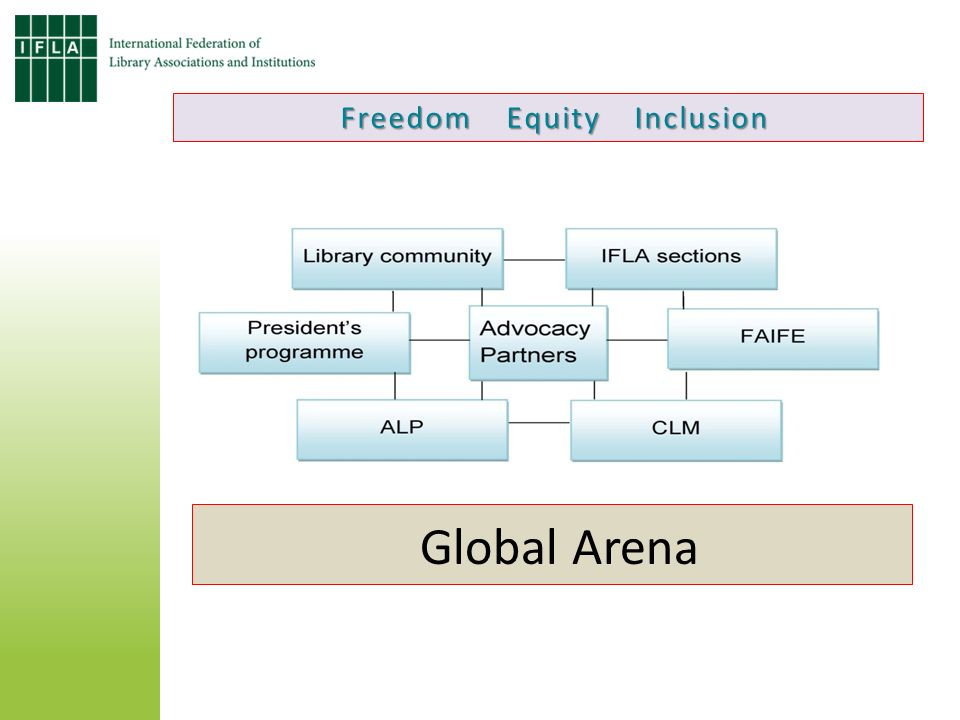 Freedom Equity Inclusion Global Arena
