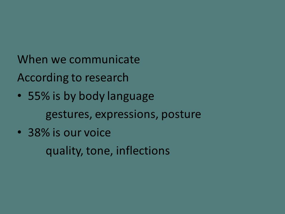When we communicate According to research 55% is by body language gestures, expressions, posture 38% is our voice quality, tone, inflections
