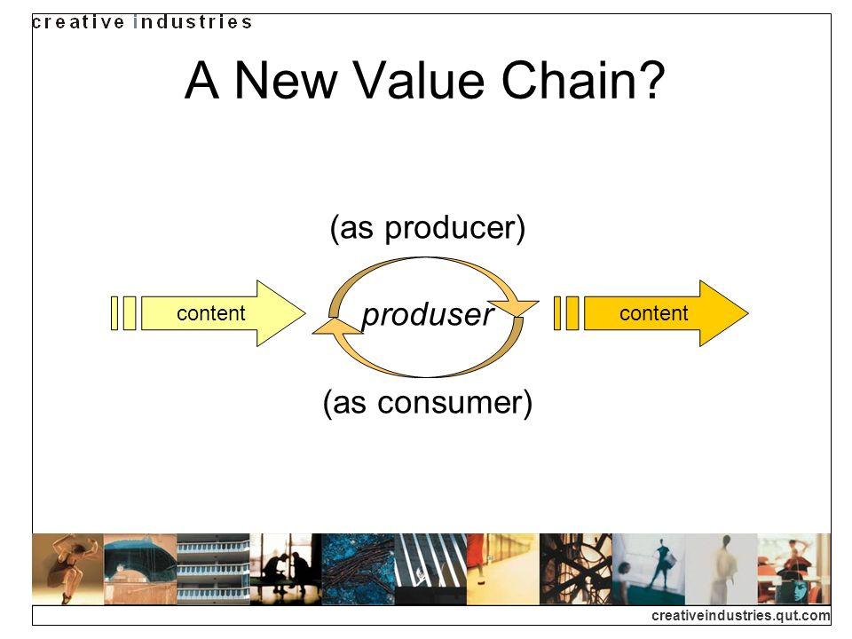 creativeindustries.qut.com A New Value Chain? (as producer) produser (as consumer) content