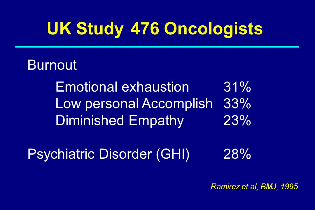 UK Study 476 Oncologists Burnout Emotional exhaustion31% Low personal Accomplish33% Diminished Empathy23% Psychiatric Disorder (GHI)28% Ramirez et al,