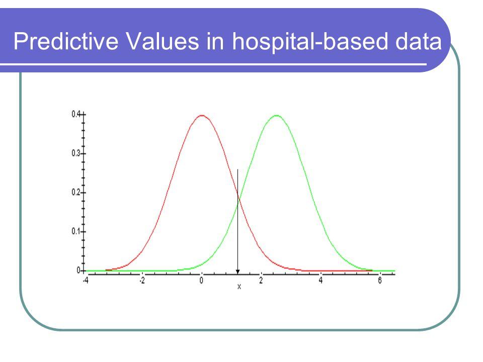 Predictive Values in hospital-based data
