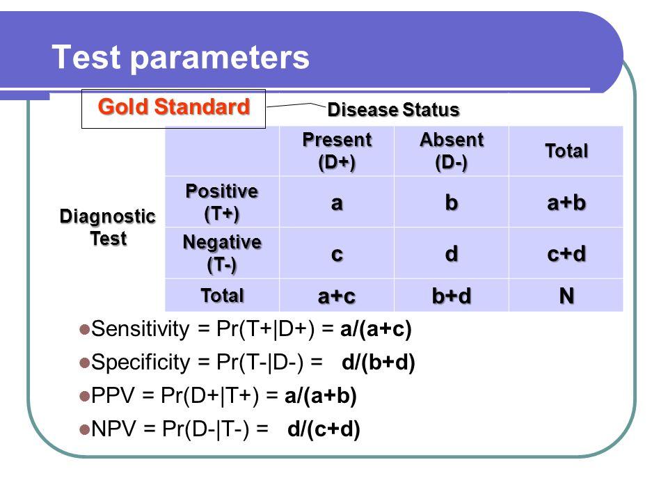 Test parameters Sensitivity = Pr(T+|D+) = a/(a+c) Specificity = Pr(T-|D-) = d/(b+d) PPV = Pr(D+|T+) = a/(a+b) NPV = Pr(D-|T-) = d/(c+d) Disease Status