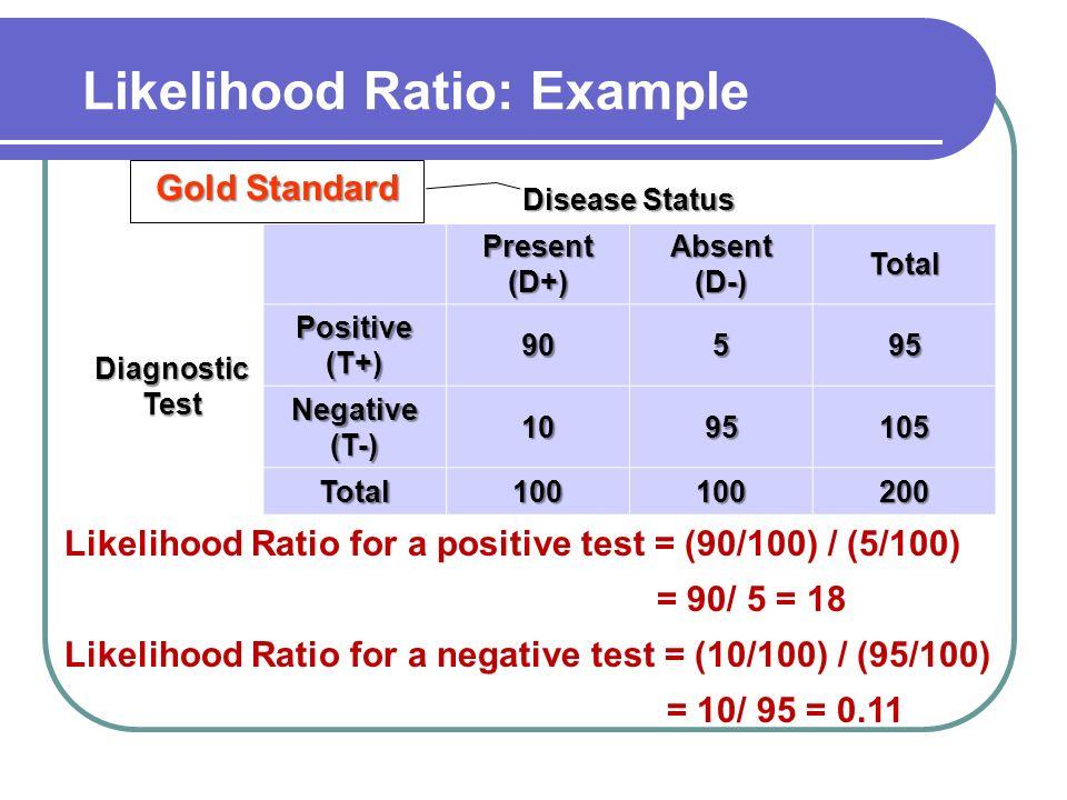 Likelihood Ratio for a positive test = (90/100) / (5/100) = 90/ 5 = 18 Likelihood Ratio for a negative test = (10/100) / (95/100) = 10/ 95 = 0.11 Dise