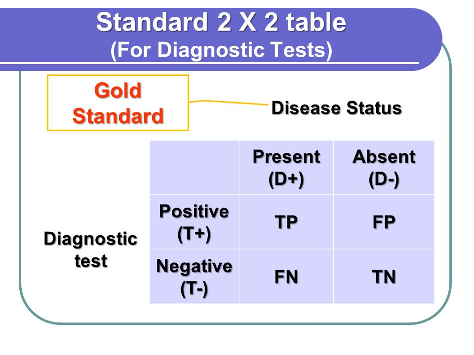 BE-Workshop-DT-July2007 64 QUALITIES OF STUDIES EVALUATING DIAGNOSTIC TESTS Small Sample Size, with no description of Confidence Intervals: 76% Studies Patient Characteristics not described: 68% Studies Possible Interactions or Effect Modification Ignored: 88% Studies Only two (6%) of 34 articles published from 1990- 1993 (N Engl J Med, JAMA, Lancet, BMJ) met six or more of the Standards.