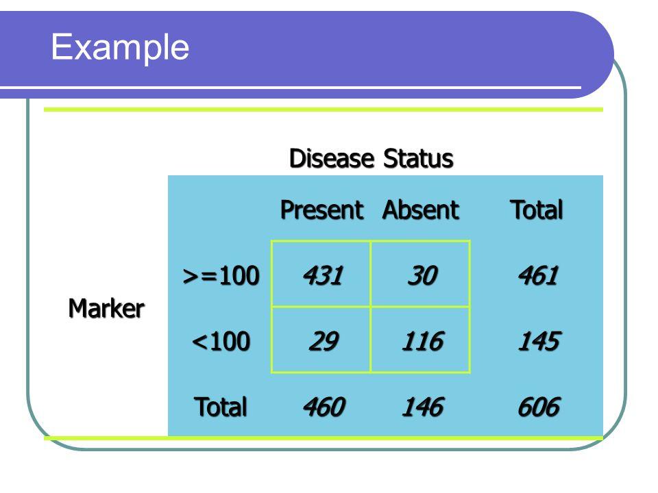 Example Disease Status PresentAbsentTotal Marker >=10043130461 <10029116145 Total460146606