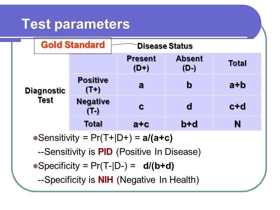 Test parameters False Positive Rate (FP rate) = Pr(T+|D-) = b/(b+d) False Negative Rate (FN rate) = Pr(T-|D+) = c/(a+c) Diagnostic Accuracy = (a+d)/n Disease Status Present (D+) Absent (D-) Total Diagnostic Test Positive (T+) aba+b Negative (T-) cdc+d Totala+cb+dN Gold Standard
