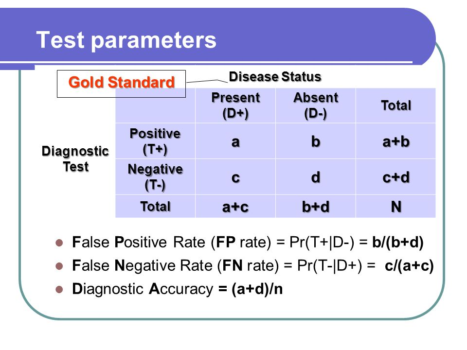 Test parameters Positive Predictive Value (PPV) = Pr(D+|T+) = a/(a+b) Negative Predictive Value (NPV) = Pr(D-|T-) = d/(c+d) Disease Status Present (D+) Absent (D-) Total Diagnostic Test Positive (T+) aba+b Negative (T-) cdc+d Totala+cb+dN Gold Standard