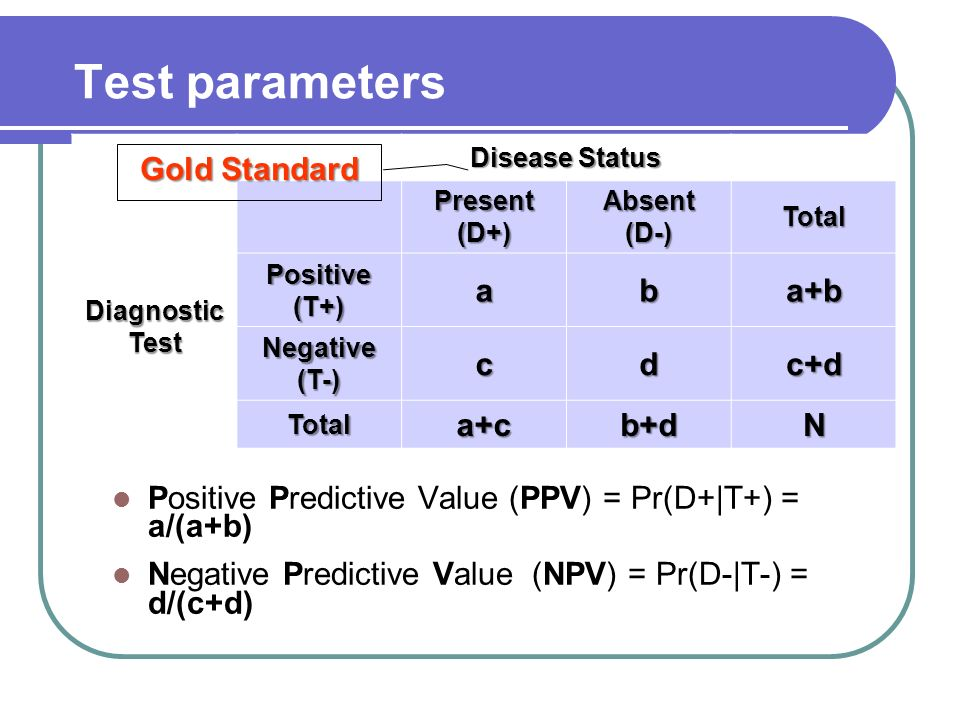 Test parameters Positive Predictive Value (PPV) = Pr(D+|T+) = a/(a+b) Negative Predictive Value (NPV) = Pr(D-|T-) = d/(c+d) Disease Status Present (D+