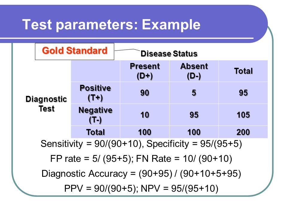 Likelihood Ratio for a positive test = (90/100) / (5/100) = 90/ 5 = 18 Likelihood Ratio for a negative test = (10/100) / (95/100) = 10/ 95 = 0.11 Disease Status Present (D+) Absent (D-) Total Diagnostic Test Positive (T+) 90595 Negative (T-) 1095105 Total100100200 Likelihood Ratio: Example Gold Standard