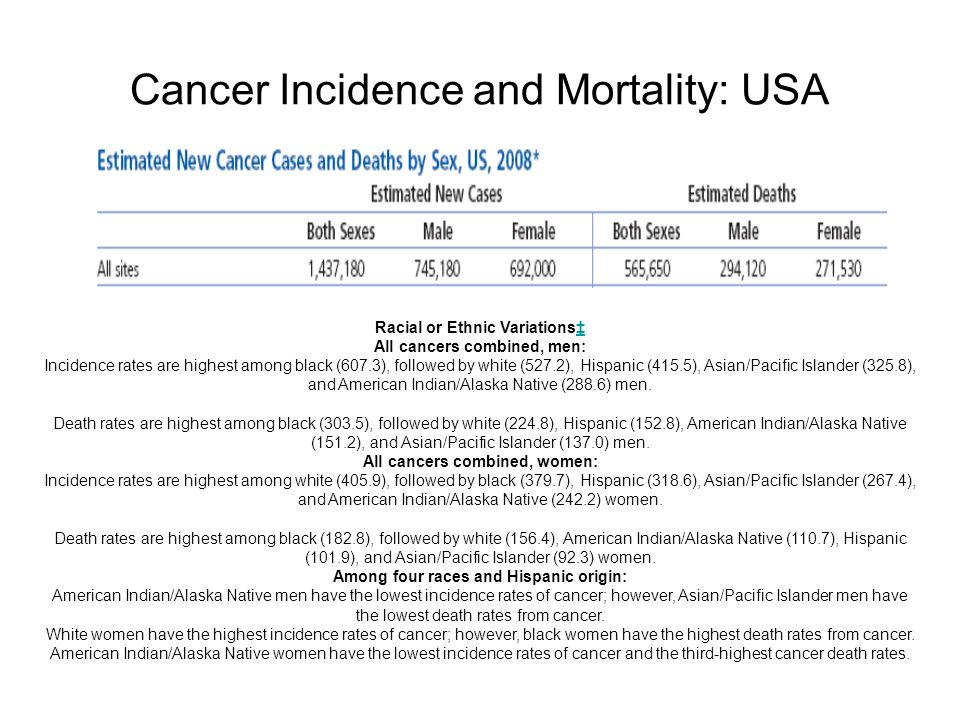 Cancer Incidence and Mortality: USA Racial or Ethnic Variations All cancers combined, men: Incidence rates are highest among black (607.3), followed b