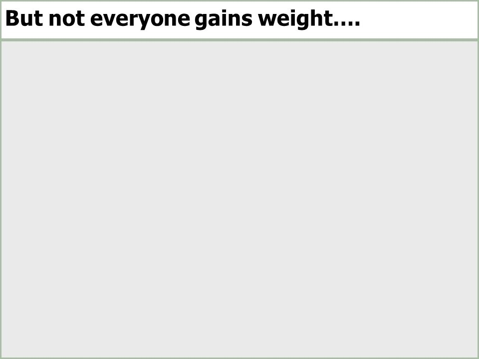 But not everyone gains weight….