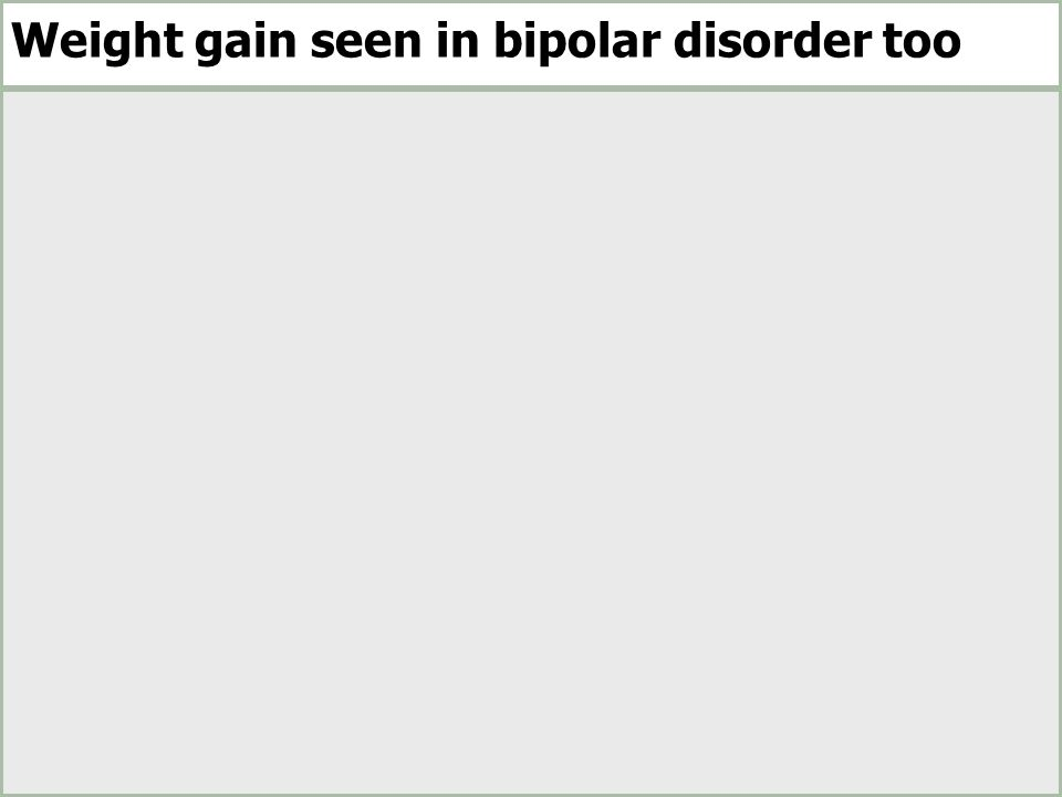 Weight gain seen in bipolar disorder too