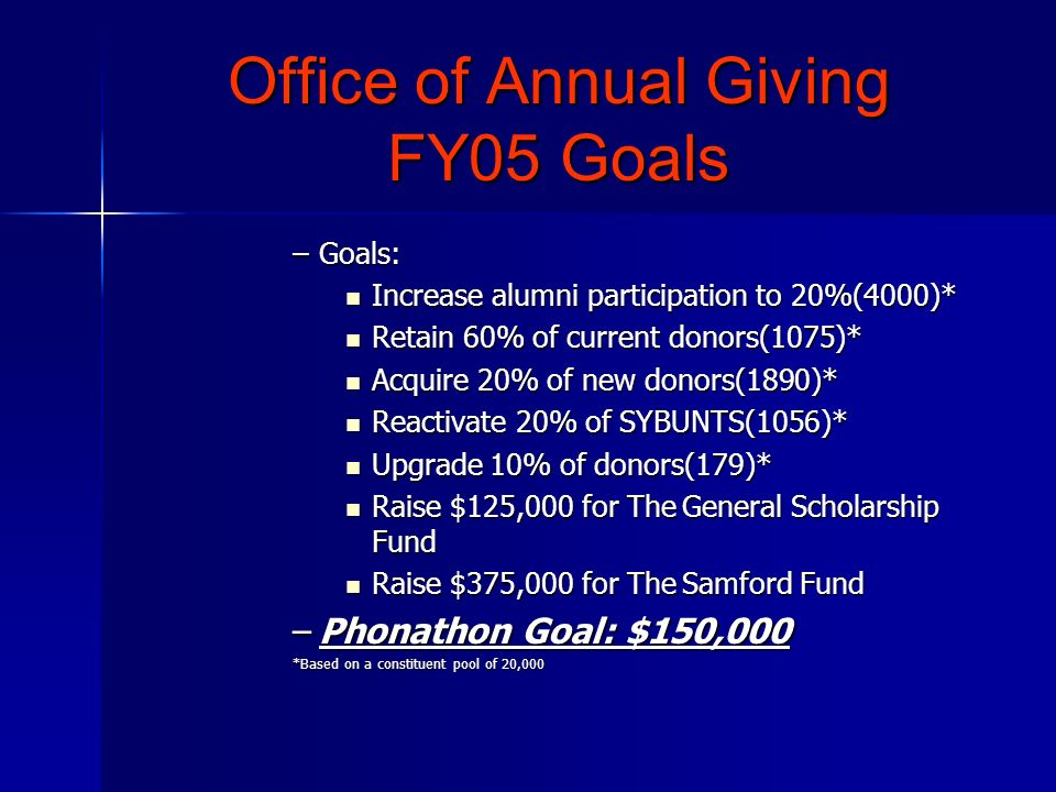 Office of Annual Giving FY05 Goals –Goals: Increase alumni participation to 20%(4000)* Increase alumni participation to 20%(4000)* Retain 60% of curre