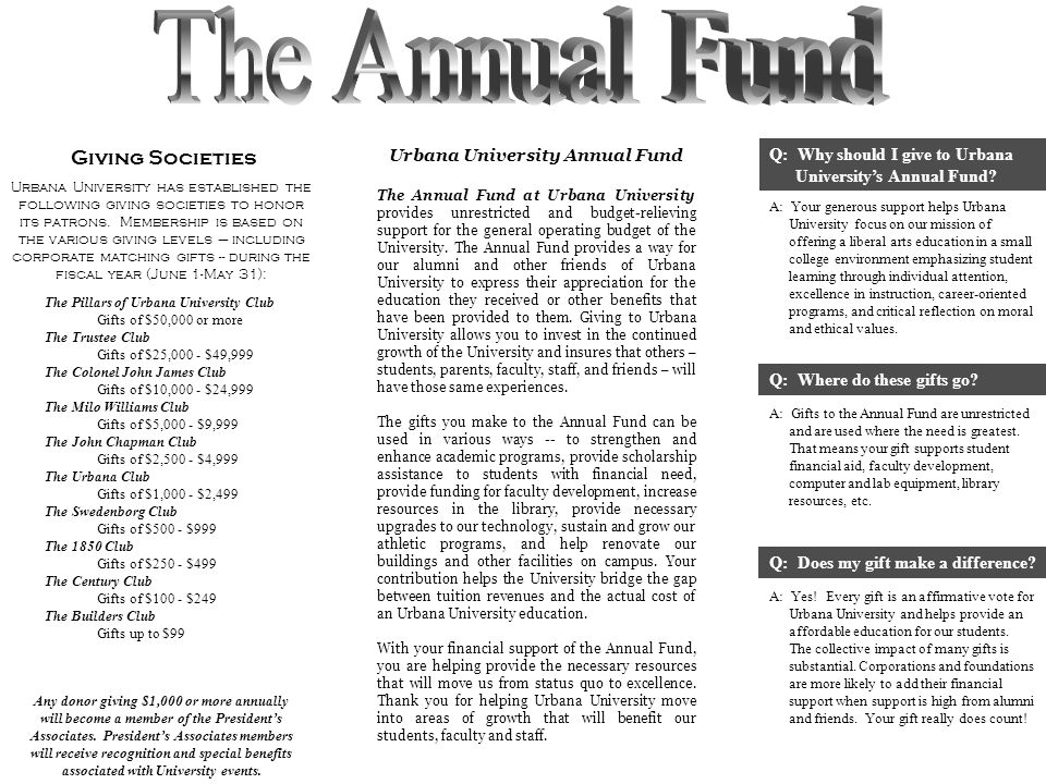 Urbana University Annual Fund The Annual Fund at Urbana University provides unrestricted and budget-relieving support for the general operating budget of the University.