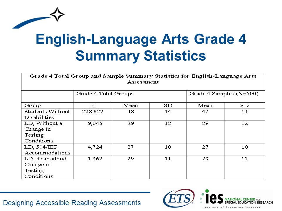 English-Language Arts Grade 4 Summary Statistics