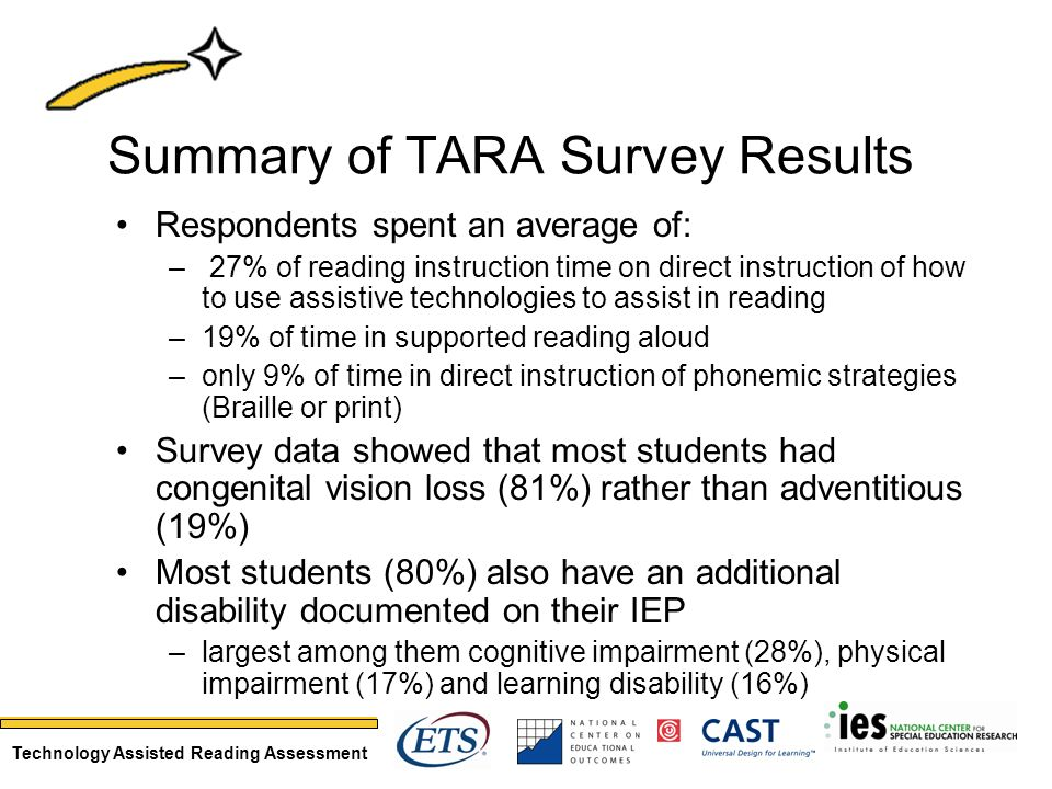 Technology Assisted Reading Assessment Summary of TARA Survey Results Respondents spent an average of: – 27% of reading instruction time on direct ins