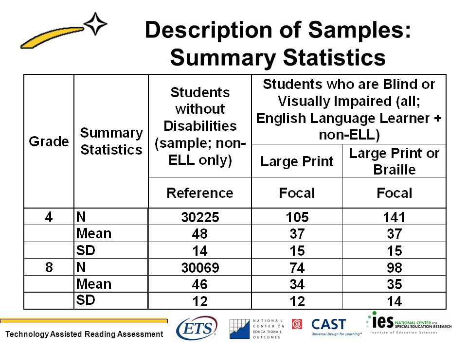 Technology Assisted Reading Assessment Description of Samples: Summary Statistics
