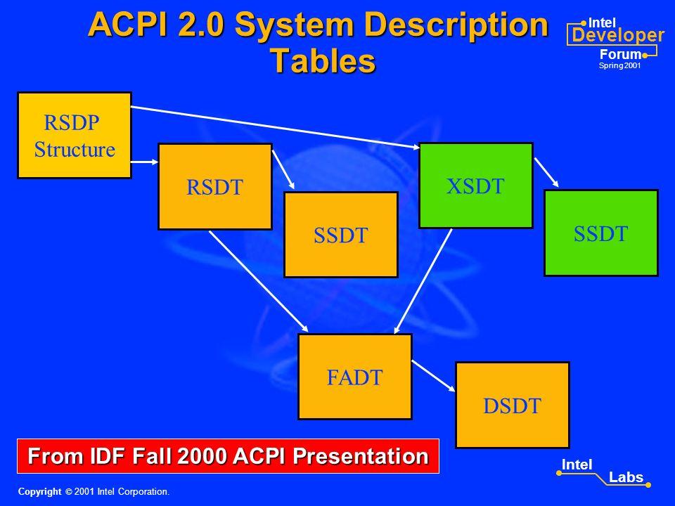 Intel Developer Forum Spring 2001 Intel Labs ACPI 2.0 System Description Tables RSDP Structure RSDT XSDT SSDT DSDT FADT Copyright © 2001 Intel Corporation.