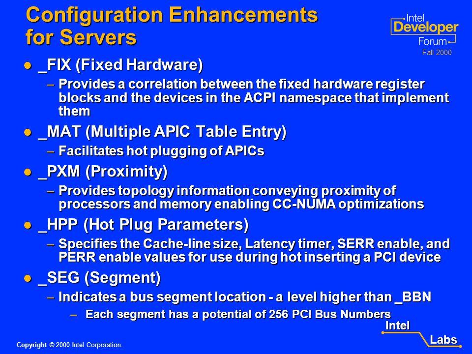 Intel Labs Labs Copyright © 2000 Intel Corporation. Fall 2000