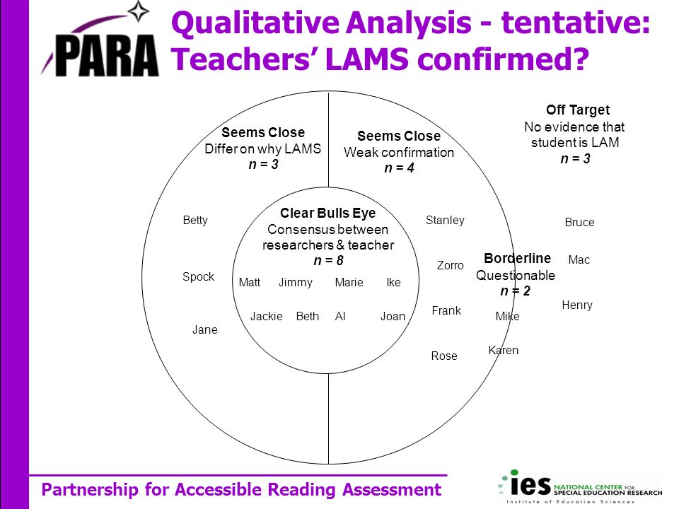Partnership for Accessible Reading Assessment Qualitative Analysis - tentative: Teachers LAMS confirmed.