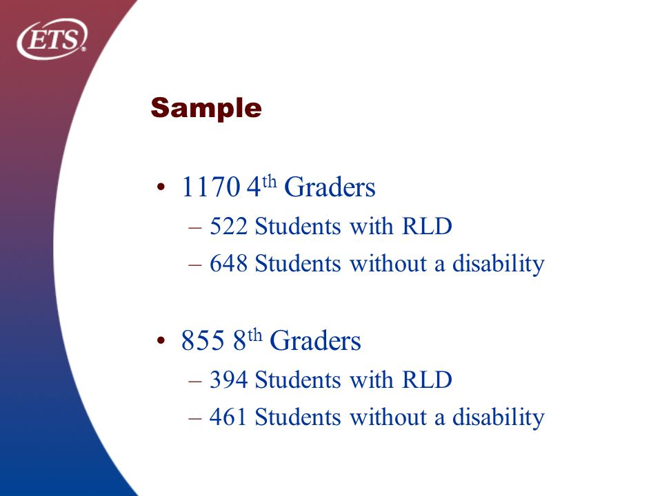 Sample th Graders –522 Students with RLD –648 Students without a disability th Graders –394 Students with RLD –461 Students without a disability