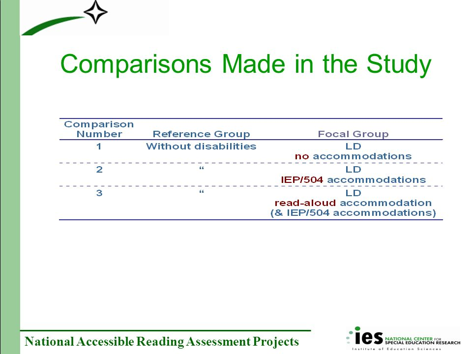 National Accessible Reading Assessment Projects Comparisons Made in the Study