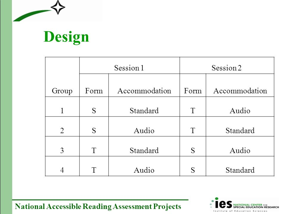 National Accessible Reading Assessment Projects DIF Categories ELA Grade 4 LD With Accommodations (IEP/504) Easy Difficult Favors Students Without Disabilities Favors LD (IEP/504)