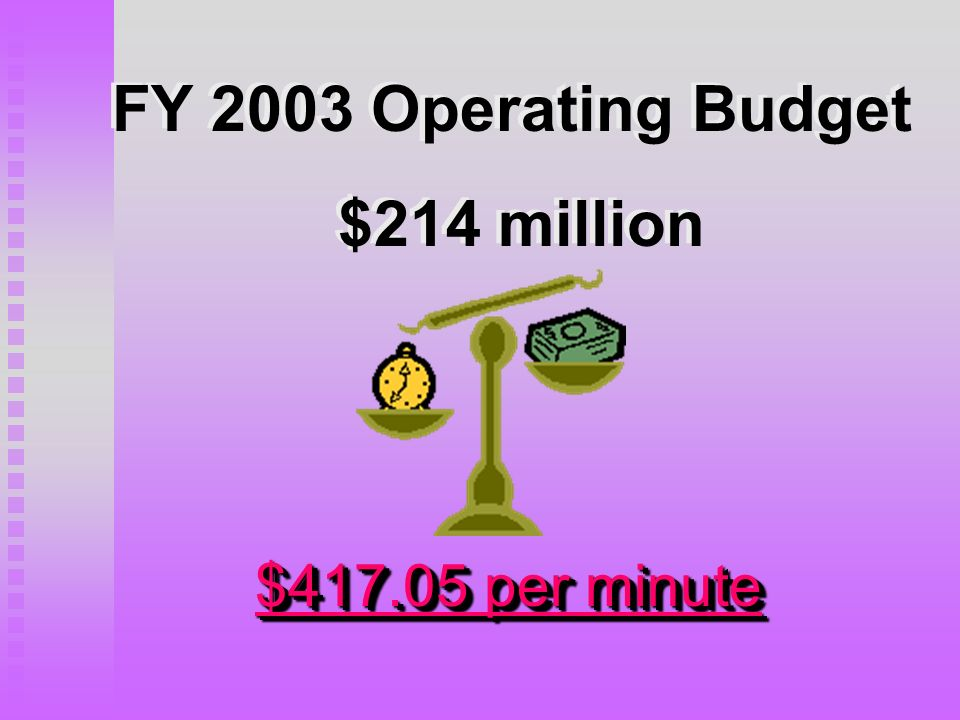 FY 2003 Operating Budget $214 million FY 2003 Operating Budget $214 million $417.05 per minute