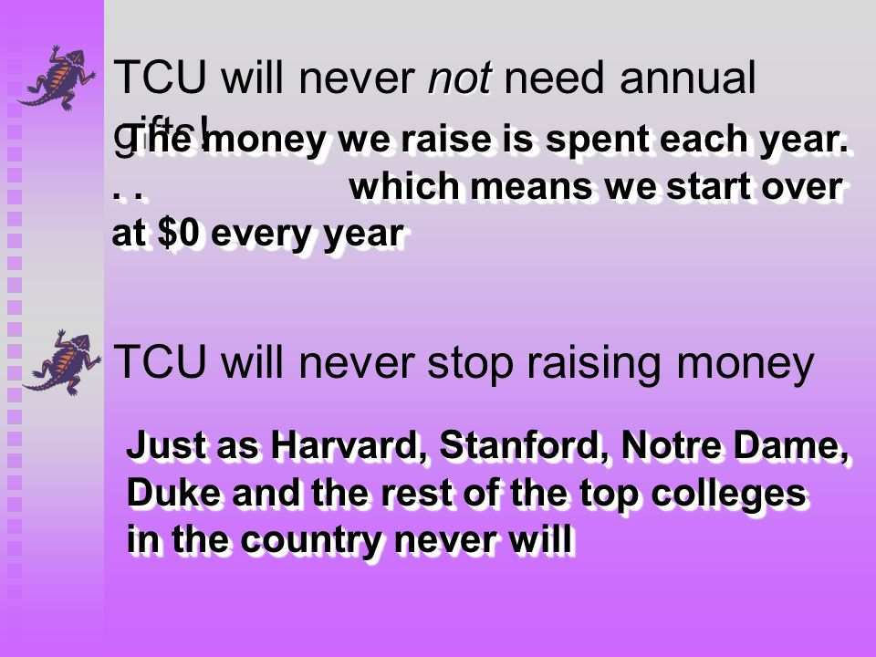 not TCU will never not need annual gifts. The money we raise is spent each year...