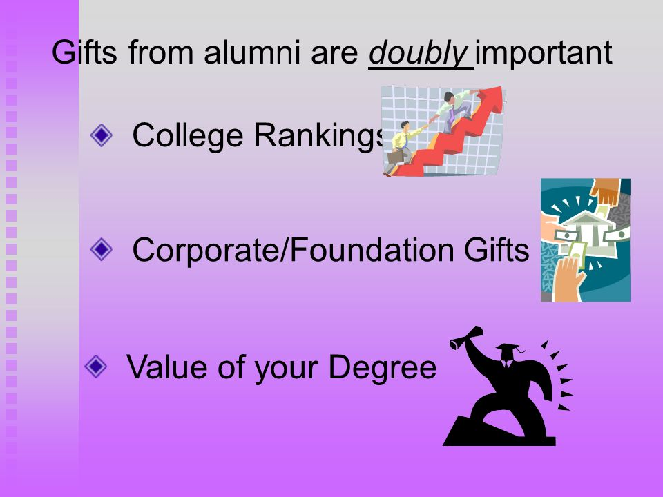 Gifts from alumni are doubly important College Rankings Corporate/Foundation Gifts Value of your Degree