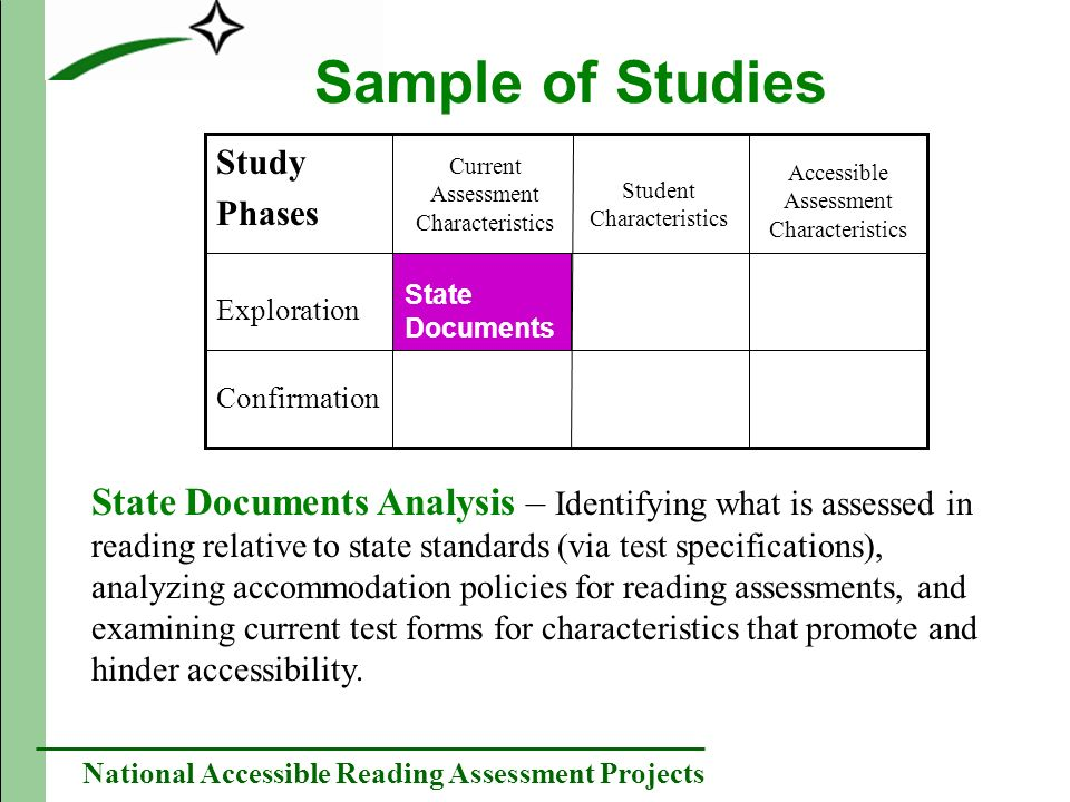 National Accessible Reading Assessment Projects Sample of Studies Exploration Accessible Assessment Characteristics Student Characteristics Current Assessment Characteristics Study Phases Confirmation Nomination + Scrutiny Study – Information gathered from exploration phase used to solicit teacher nominations of students who are poorly assessed under current assessment practices.