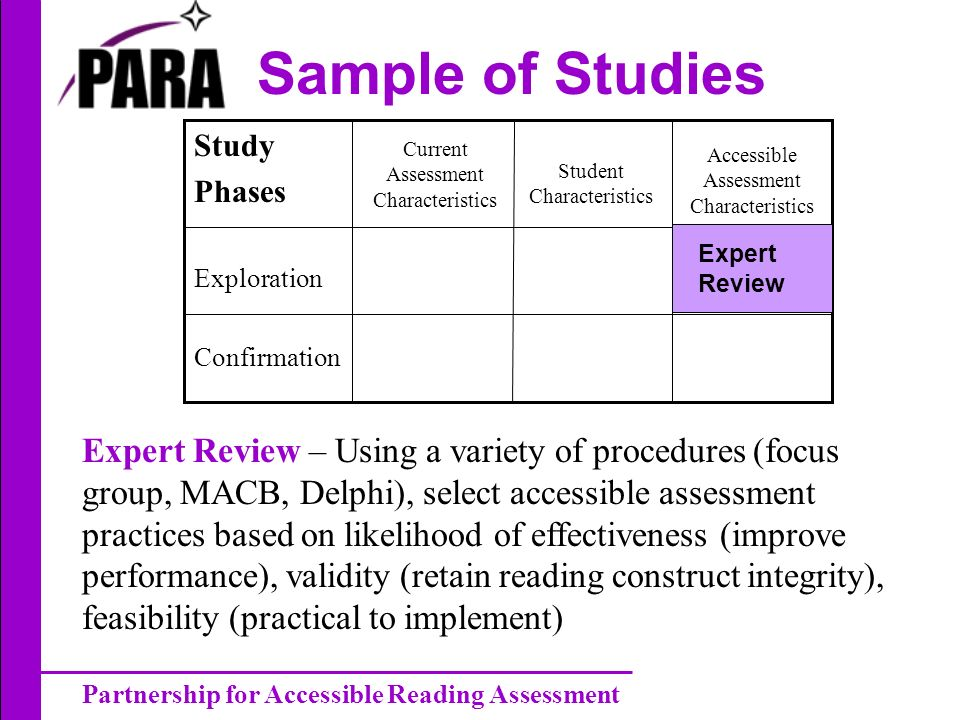 Partnership for Accessible Reading Assessment Sample of Studies Exploration Accessible Assessment Characteristics Student Characteristics Current Assessment Characteristics Study Phases Confirmation Pictures Study – Pictures or other interest items (decorative graphics, icons, etc.) that are not needed to answer test items are randomly assigned to control and experimental groups to confirm which practices differentially suppress performance.