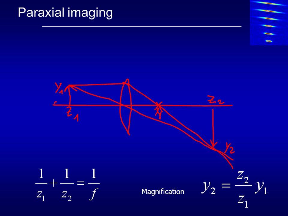 Paraxial imaging Magnification