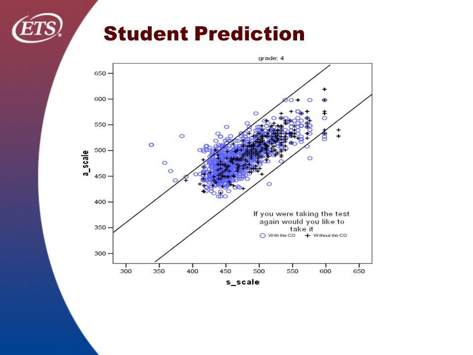 Student Prediction