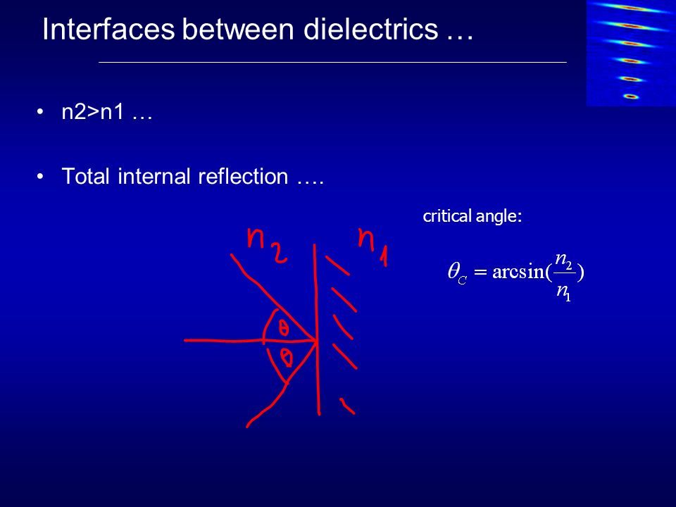 Interfaces between dielectrics … n2>n1 … Total internal reflection …. critical angle: