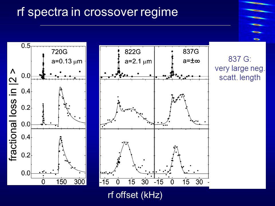rf spectra in crossover regime rf offset (kHz) large neg.