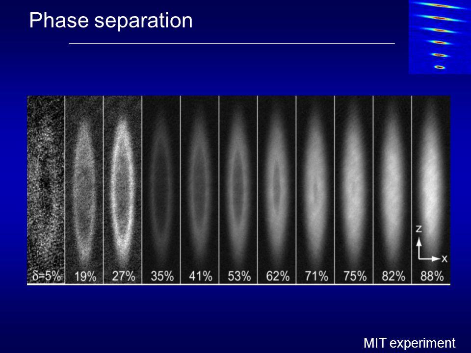 Condensate fraction vs. P MIT experiment