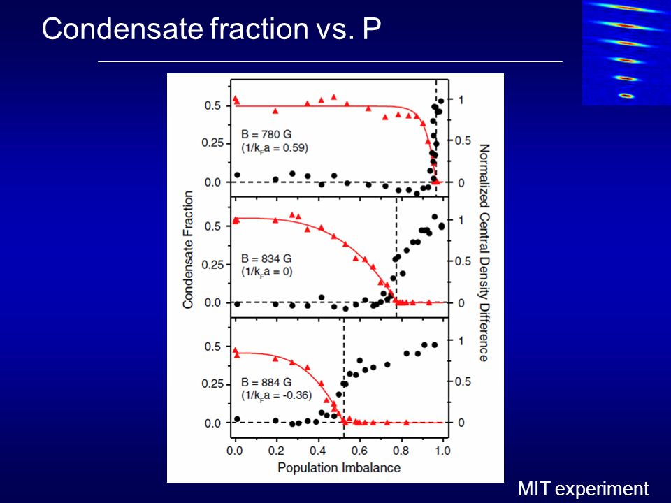 Phase separation (elongated trap) P=0 P=0.18 P=0.37 P=0.60 P=0.79 P=0.95 Rice University
