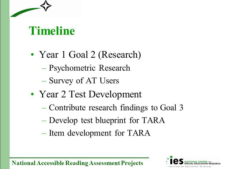 National Accessible Reading Assessment Projects Timeline Year 1 Goal 2 (Research) –Psychometric Research –Survey of AT Users Year 2 Test Development –
