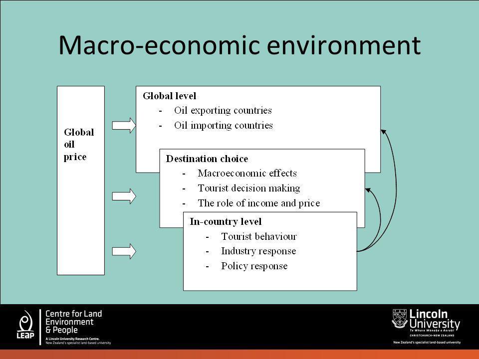 Macro-economic environment