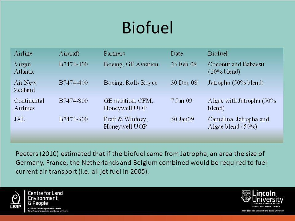 Biofuel Peeters (2010) estimated that if the biofuel came from Jatropha, an area the size of Germany, France, the Netherlands and Belgium combined would be required to fuel current air transport (i.e.