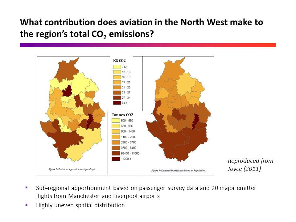 Sub-regional apportionment based on passenger survey data and 20 major emitter flights from Manchester and Liverpool airports Highly uneven spatial di
