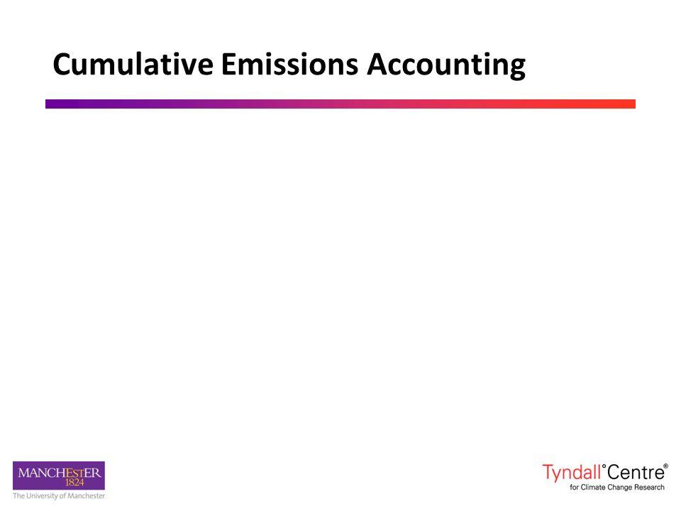 Cumulative Emissions Accounting