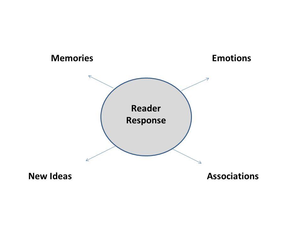 Reader Response Emotions Associations Memories New Ideas