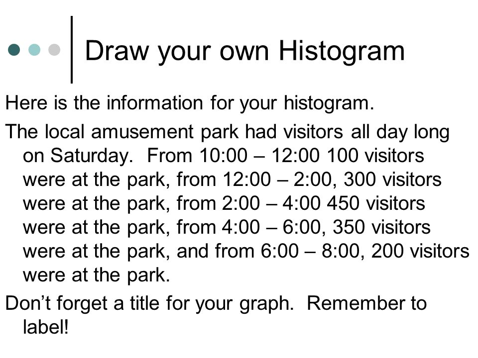 Draw your own Histogram Here is the information for your histogram. The local amusement park had visitors all day long on Saturday. From 10:00 – 12:00